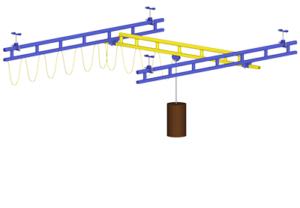 Ceiling Mounted Bridge Crane | BALANCERSDirect.com